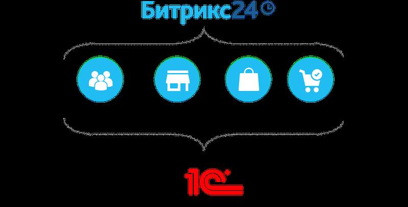 Интеграция Битрикс24 с 1С